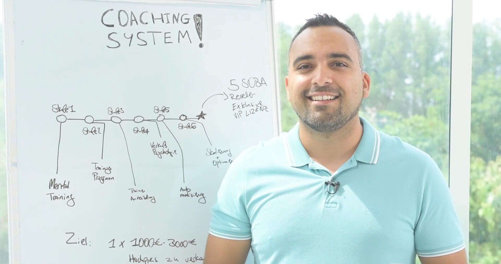 Said Shiripour Coaching
